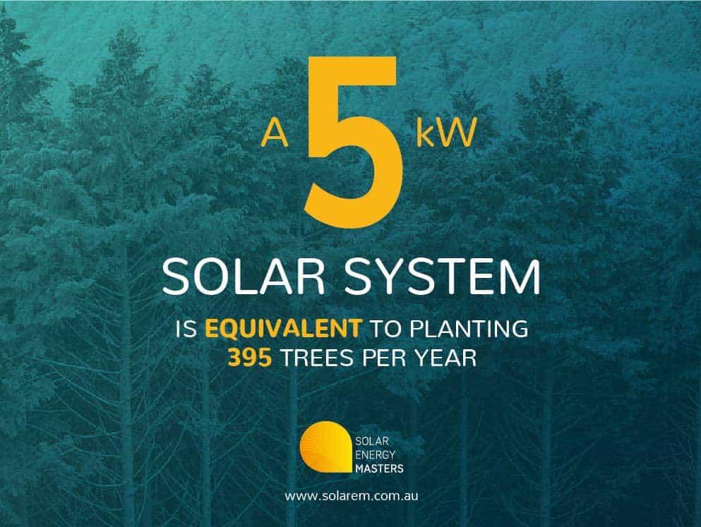 Solar Carbon Footprint